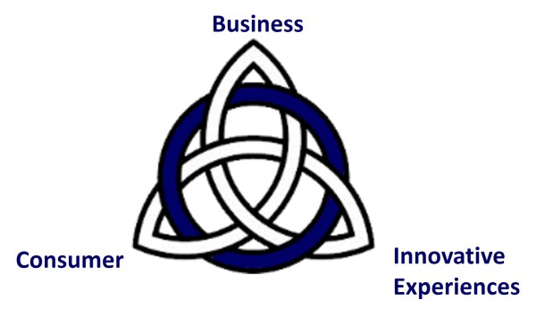 What's behind the Blue Chip Innovation Ltd logo ?