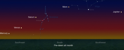 Looking at January's visible planets