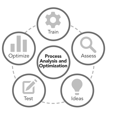 OPTIMIZATION Business engineering