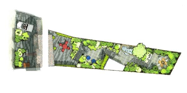 Garden Plan Visual