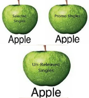 This Is Apple Records Singles - Various Artists
