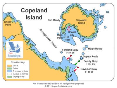 Copeland Island Trip
