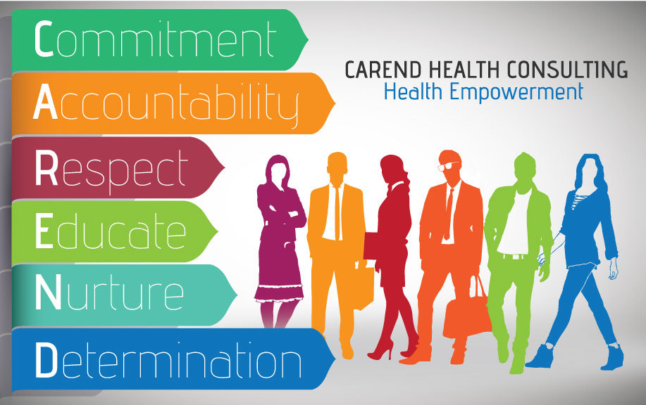 Carend Health Consulting core values, health and wellness professional