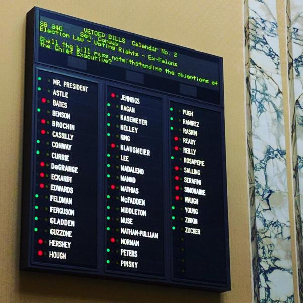 The Senate Vote Board for Veto Override