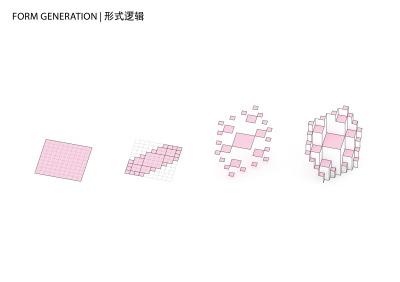 FORM GENERATION | 形式逻辑