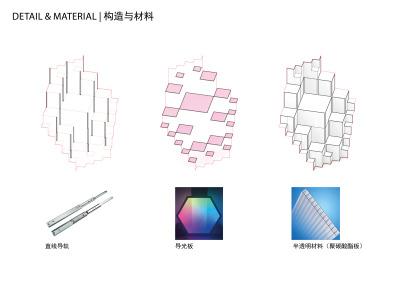 DETAIL & MATERIAL | 构造与材料