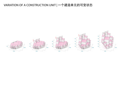 VARIATION OF A CONSTRUCTION UNIT | 一个建造单元的可变状态