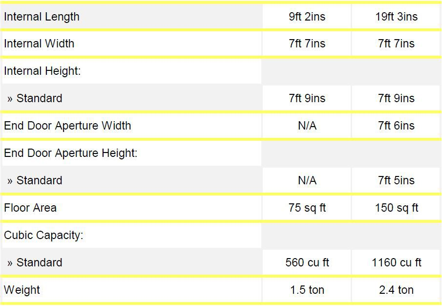 Our standard internal container dimensions for 10 and 10 foot self storage containers