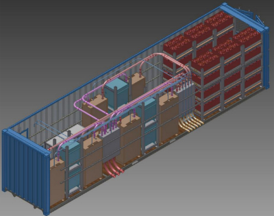 Containerized Battery Banks