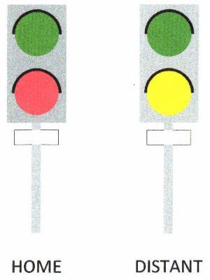 2 Aspect Signal Colours