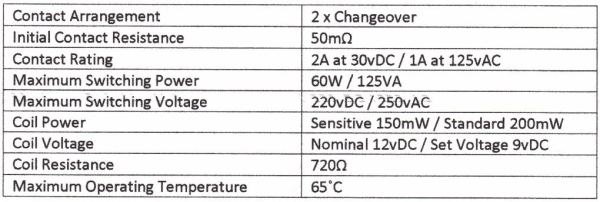 "<img src=""MR204 Specification.jpg"" alt=""MR204 Secification"">"