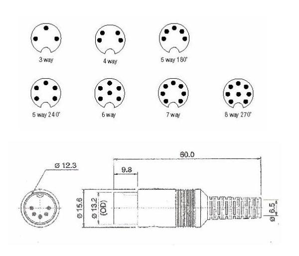 Din Plug Pin Connectors