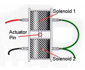 Solenoid Type Points Motor