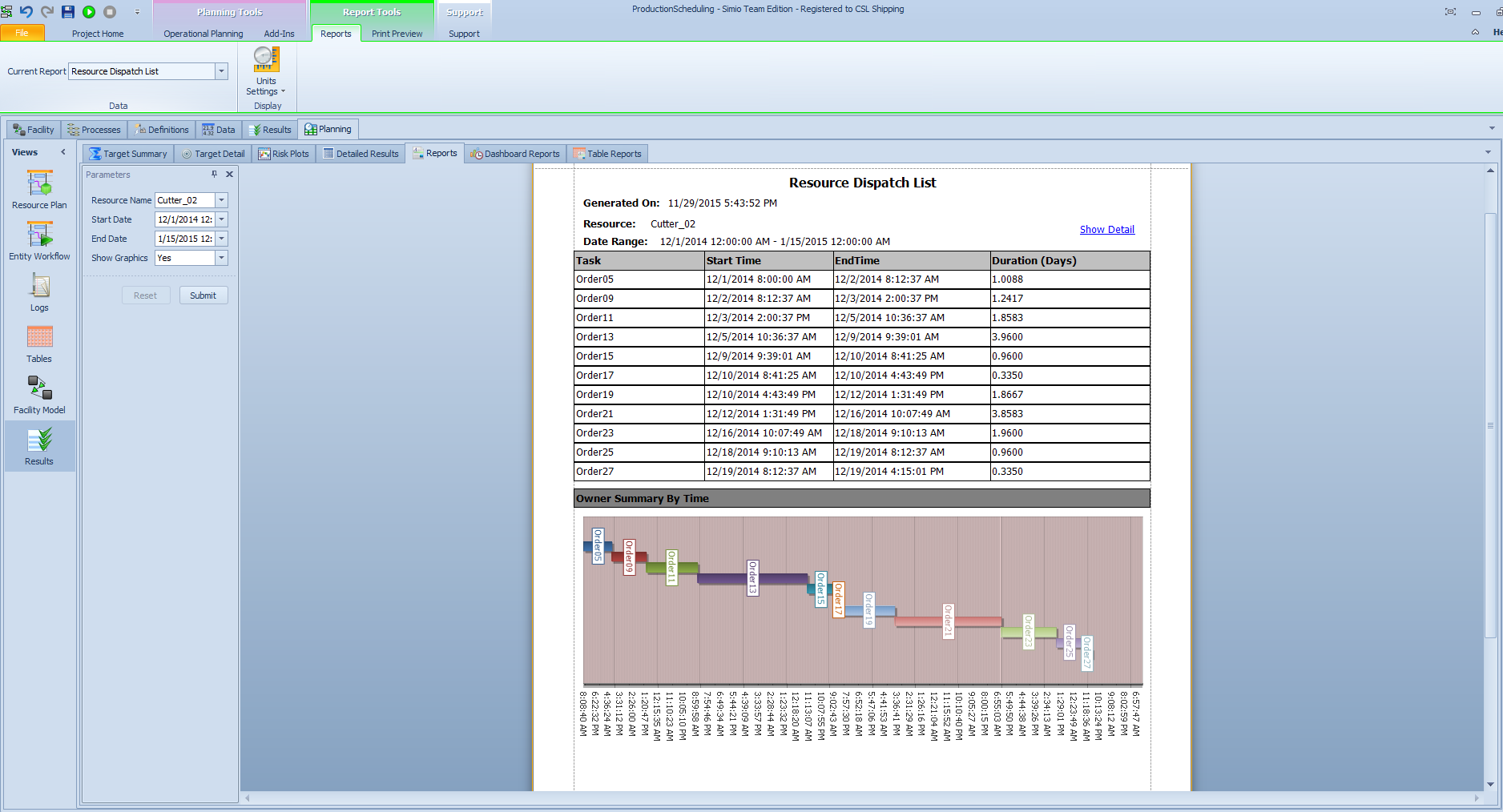 Planning and Scheduling - APS Production Reporting with Simio