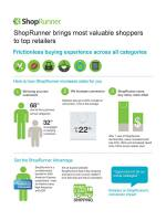 Product Marketing Infographic