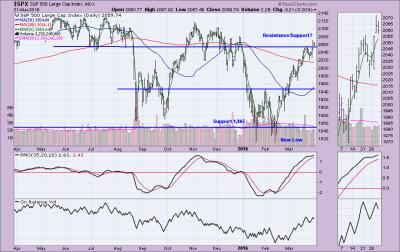 Market swings rattle investors nerves