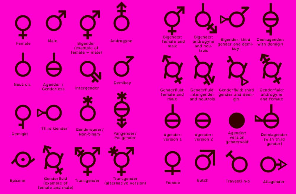 CommunityCave's TQI Night - Gender, à la Carte