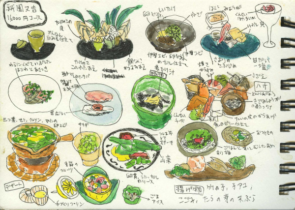 Japan, Kaiseki, Food, Cuisine, Sketchbook, Watercolour, Pen
