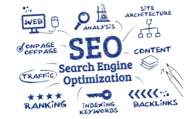 SEO, search engine optimization Indianapolis