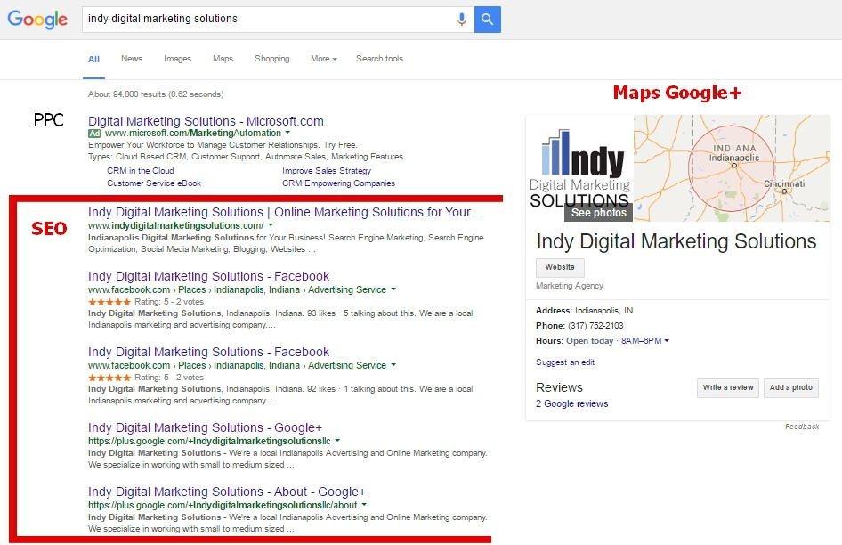 Search Engine Optimization Indianapolis