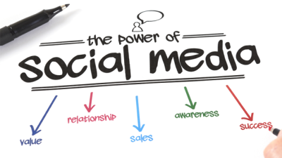 social media management and marketing Indianapolis