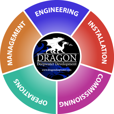 Management, Engineering, Installation, Commissioning, Operations, Subsea, Consultants, Consulting, Services, Deepwater, Experts