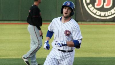 Cubs Prospect Profile- Ian Rice 11-12-2017