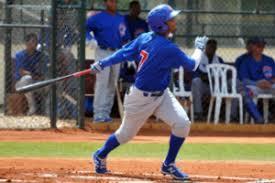 Cubs Prospect Profile- Fernando Kelli 1-22-2017