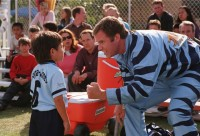 Developing Youth Athletes: Common Questions from Parents