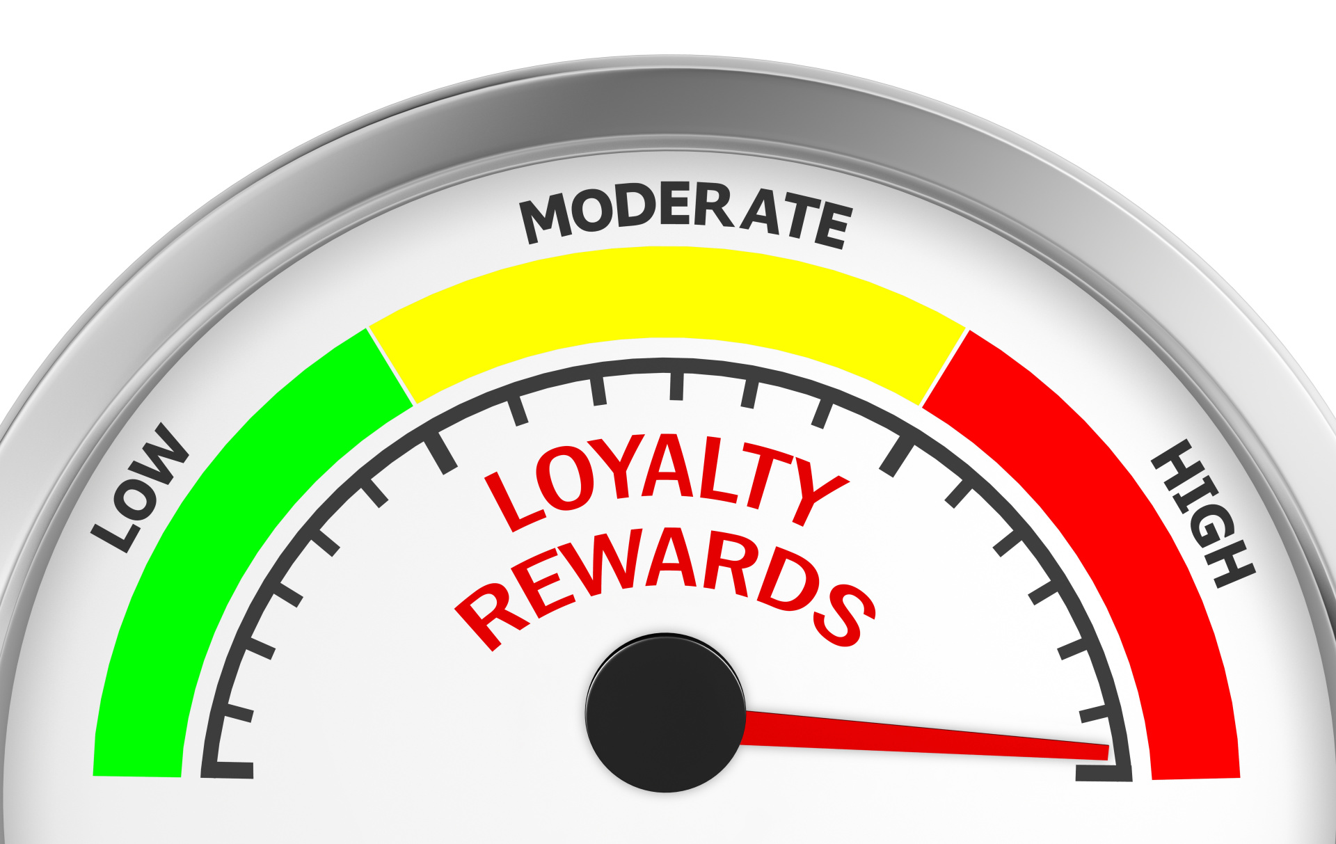How to Fire Up Customer Engagement with your App Loyalty Programme