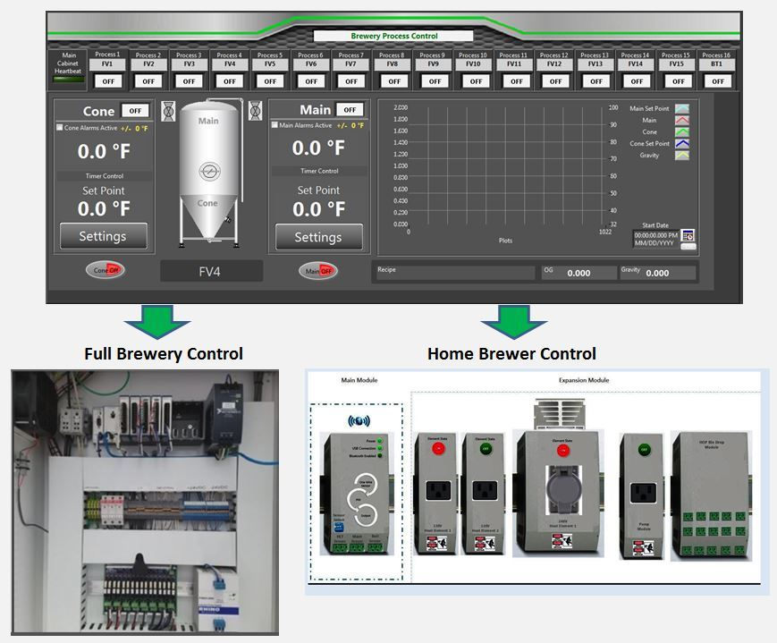 Brewery Control Software for Industrial or for the home brewer!