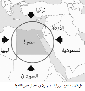 حصار مصر قادم!