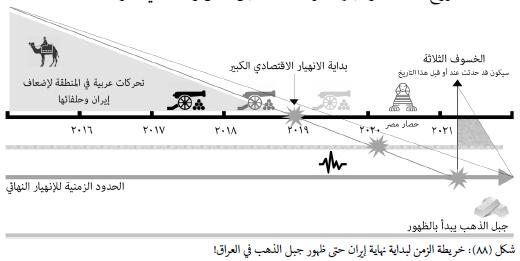 مصير التحالف العربي والإسلامي