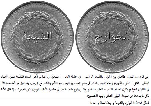 حقيقة الشيعة والخوارج