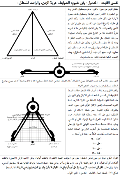 تفسير الثابت - المتحول؛ وفق مفهوم: الضوابط، عربة الزمن، والراصد المستقل