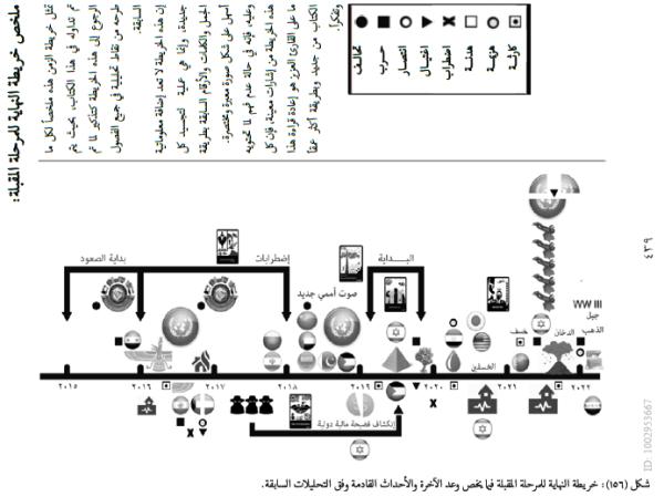 خريطة النهاية المرتقبة