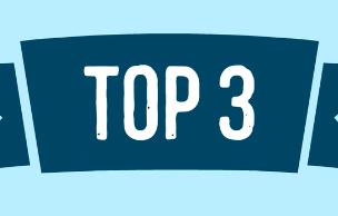Top 3 Emergency Room Essentials