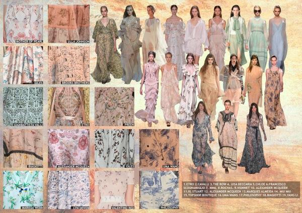 womenswear trend, print trend, fashion trend, catwalk analysis, runway review, Spring/Summer 2016, SS16, new romance fashion, botanical print