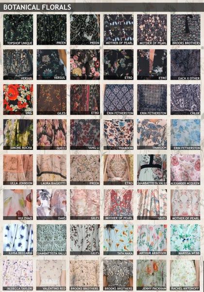 womenswear trend, print trend, fashion trend, catwalk analysis, runway review, Spring/Summer 2016, SS16, botanical florals, garden florals