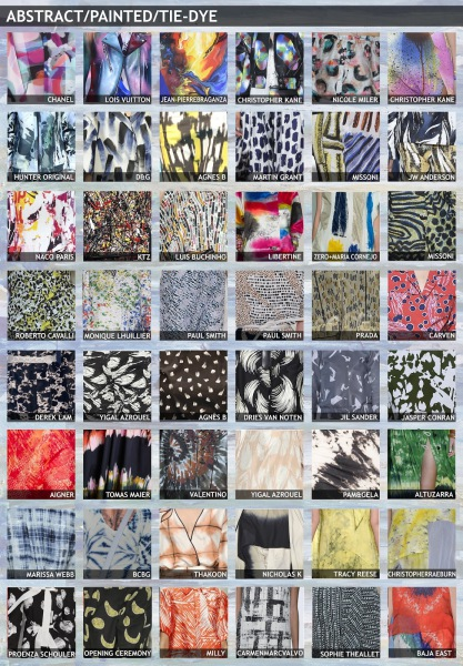 womenswear trend, print trend, fashion trend, catwalk analysis, runway review, Spring/Summer 2016, SS16, abstract print, mark making print, painterly print, abstract fashion