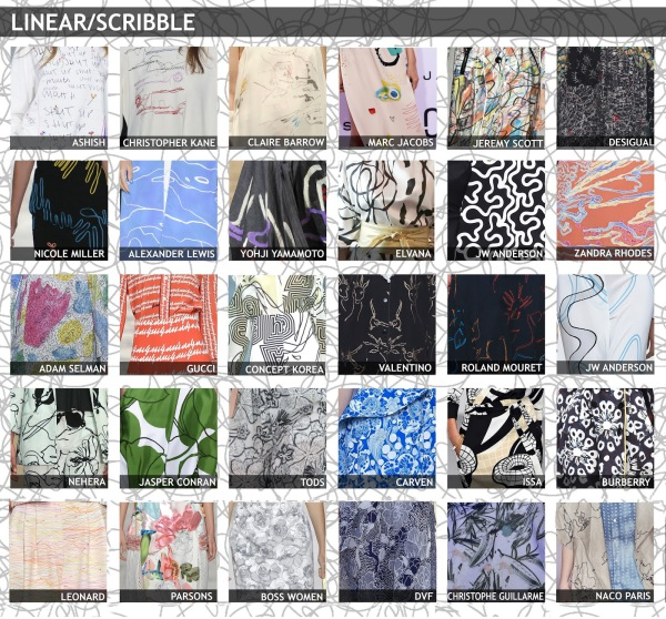 womenswear trend, print trend, fashion trend, catwalk analysis, runway review, Spring/Summer 2016, SS16, scribble print, outline trend