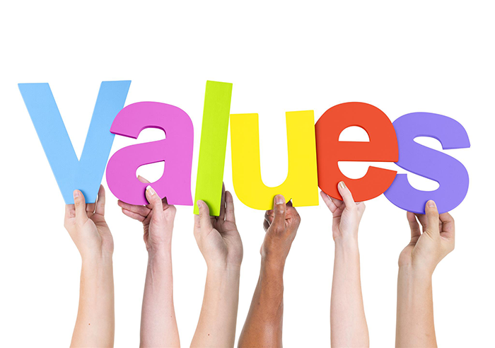 WHAT DO YOUR CORE VALUES SAY ABOUT YOU?