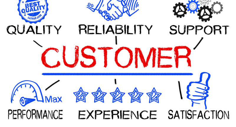 LISTEN TO THE VOICE OF THE CUSTOMER
