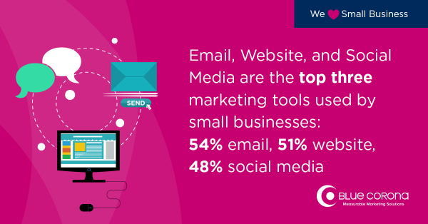 eMarketing Stats