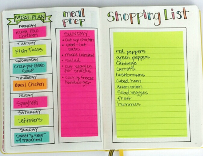 MEAL PLANNING ON A BUDGET