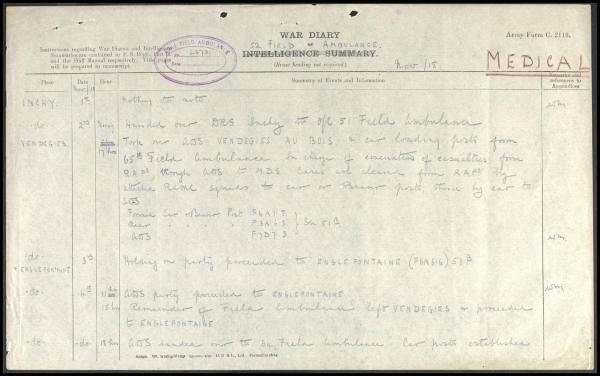 52nd Field Ambulance Diary