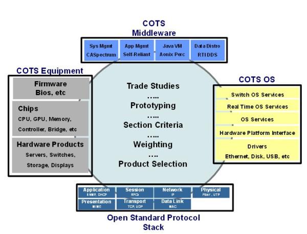 Integratoin Engineering Inc  Software Engineering