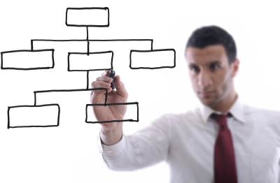 Questions You Should Ask to Know Whether You Need Systems in Your Business