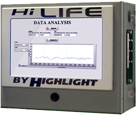 HiLIFE - Synergy Solutions