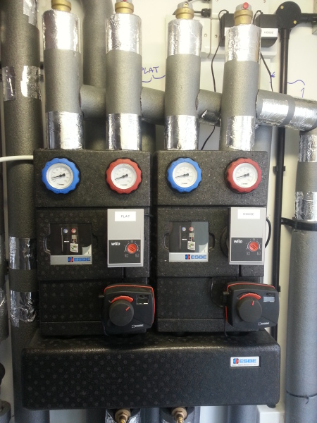 Circulation Pump Units to regulate temperatures